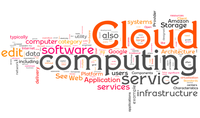 CLOUD COMPUTING - How It Works?